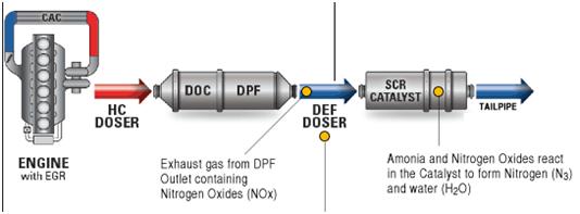 Hyautomotive Catalyst Catalytic Converter Muffler